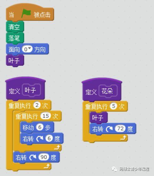 """""""码博士"""" 手把手教你学Scratch(9):绘制花朵"""