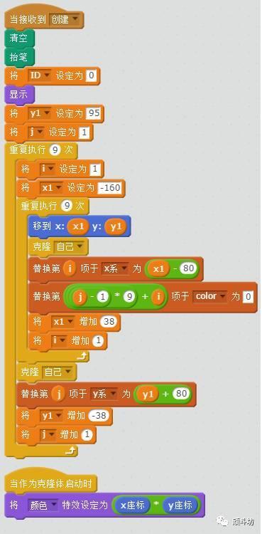 Scratch 数学计算第六课 数色成音