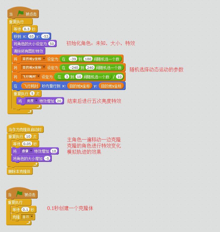 老王教你学编程 scratch初级-5-图片添加动效