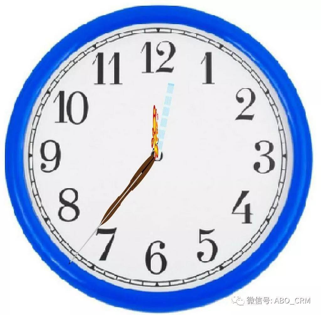 少儿编程Scratch第12讲:制作时钟