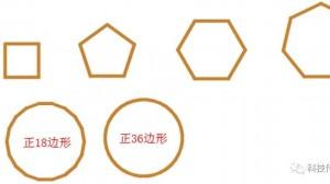 3:画多边形