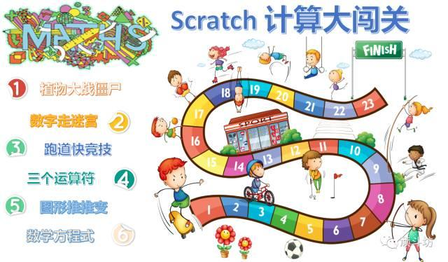 Scratch 数学计算第四课 运算符也是敬业福