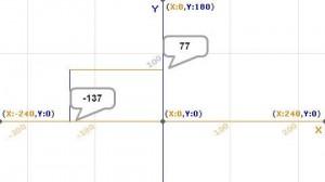 少儿编程入门(13)——猜坐标
