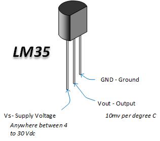 第8课 LM35温度计、参考电压与提高精度