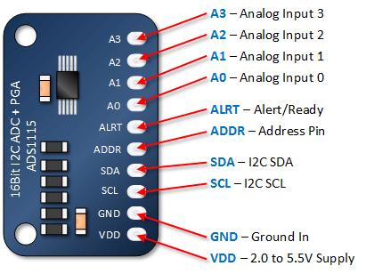 第28课 ADS1115 16bit 高精度ADC
