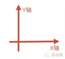 儿童编程第2课-孙悟空跟斗云『果果老师』