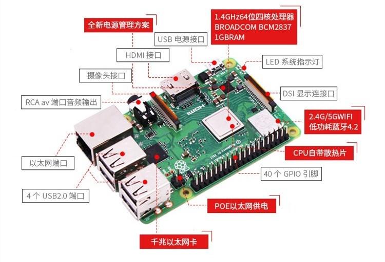 树莓派笔记02—树莓派硬件环境准备
