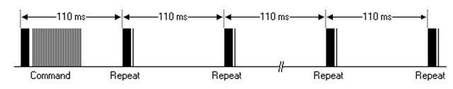 Arduino红外传感器-IR Receiver Module红外无线遥控套件