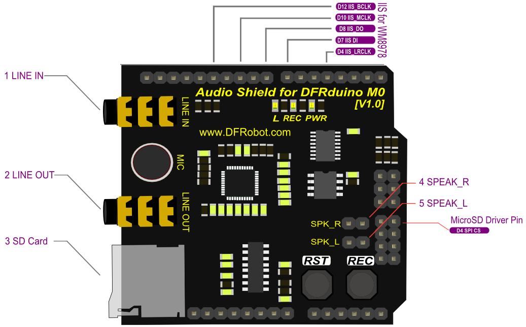 Arduino语音模块-Audio Shield for DFRduino M0