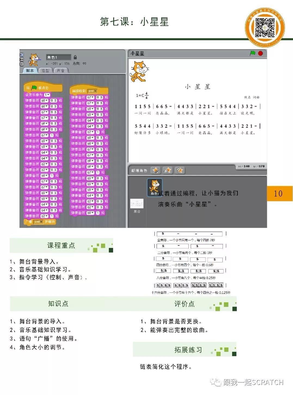 第一九〇课 普惠课程入门组第10课