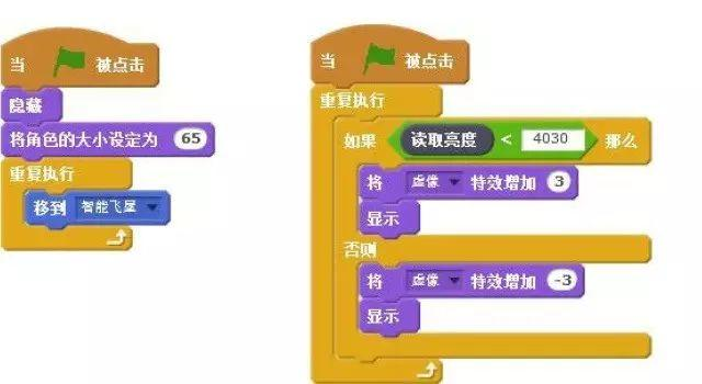 Scratch传感器板创意编程(八):智能飞屋