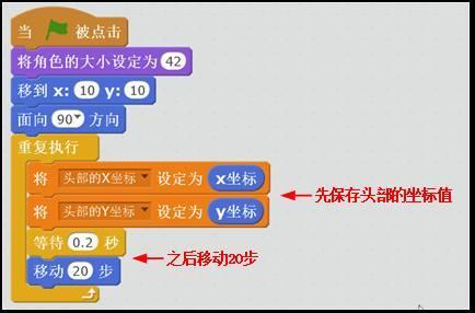 Scratch创意编程(七):贪吃蛇