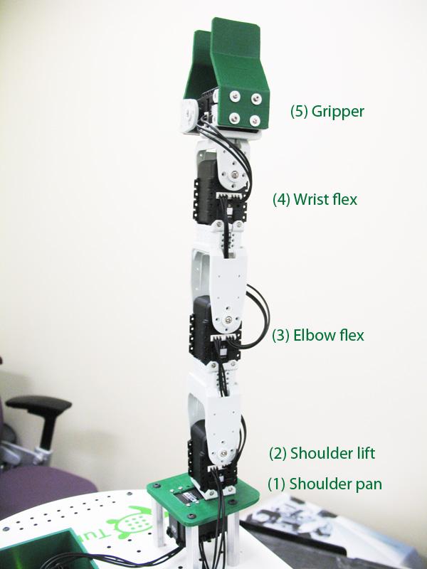 Turtlebot机械臂入门教程-配置舵机