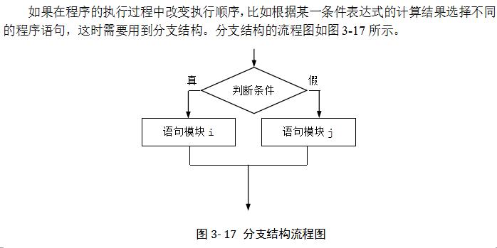 3.2.9 分支结构
