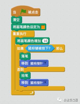 Scratch 基础教学|第七课: Scratch基本组件之画笔类功能块详解