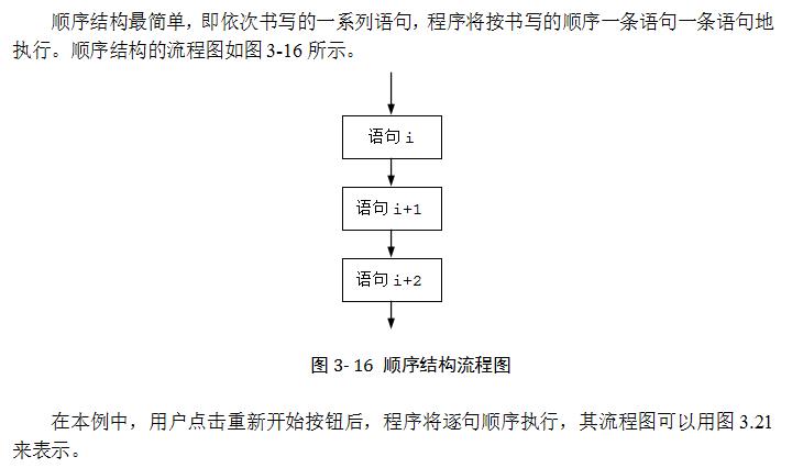 3.2.8 顺序结构