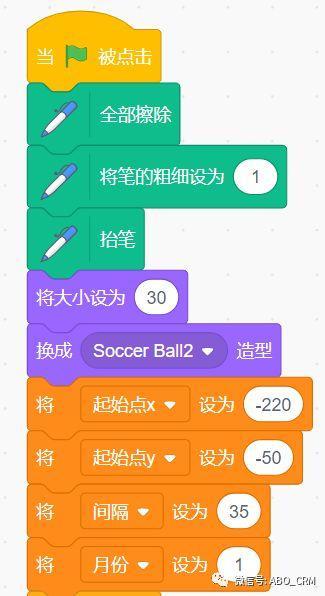 少儿编程Scratch第23讲: 数据可视化:线图V1.0- 列表、图章、画笔、滑行(Line Chart)