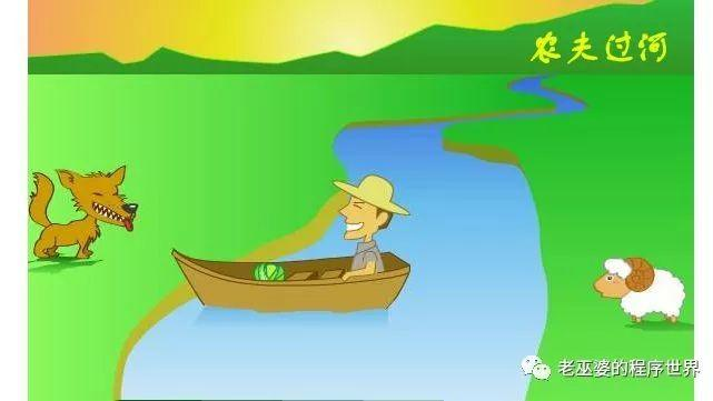 农夫过河——狼羊菜问题