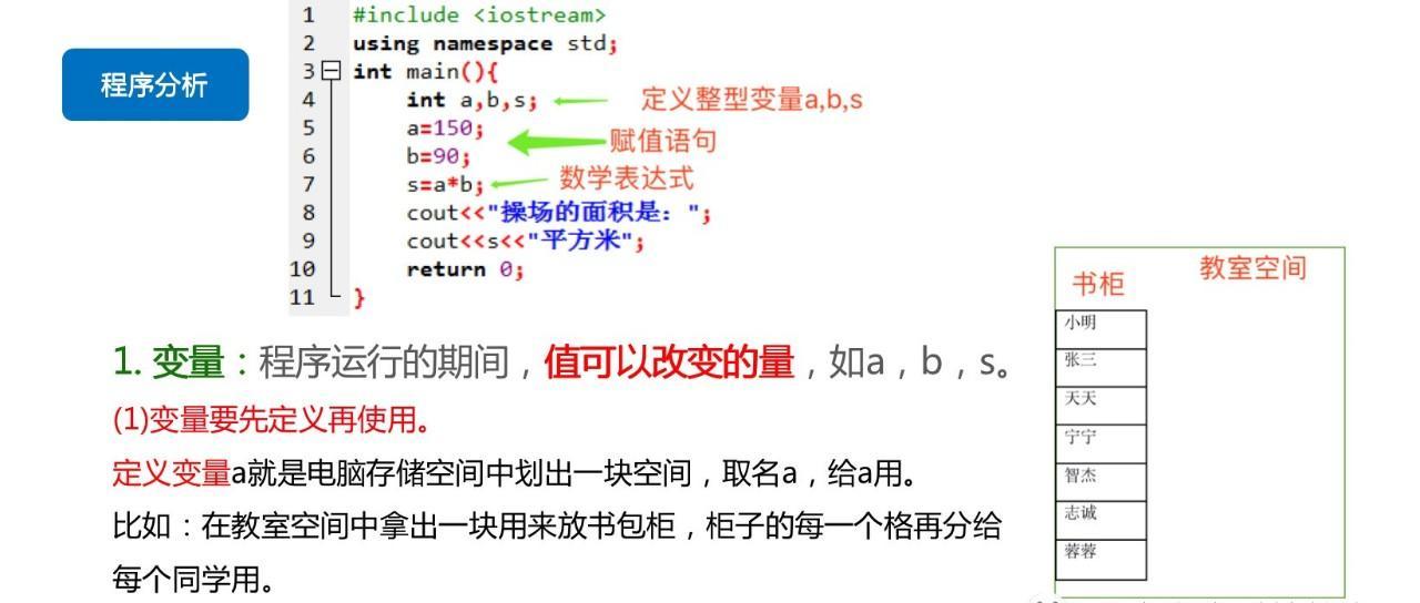 跟我一起学编程—《信息学C++(入门)》第3课:计算操场面积—变量、运算符与表达式