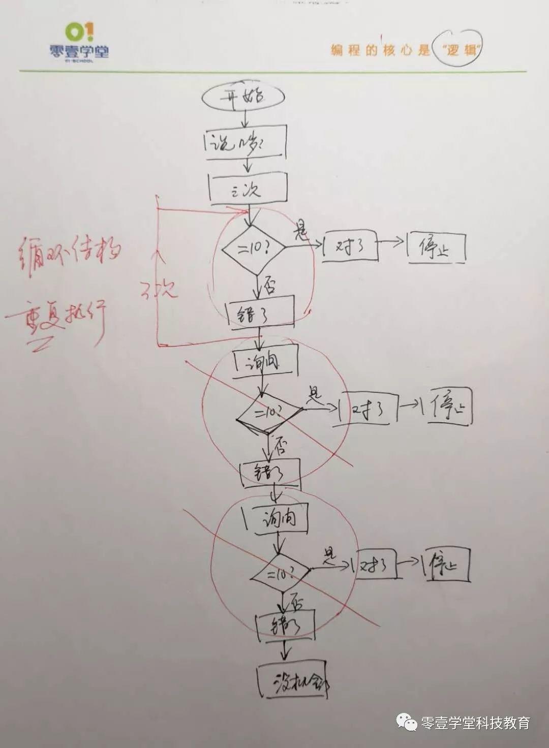 跟我一起学编程—《Scratch编程》第8课:猜年龄