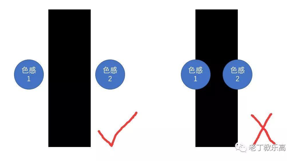 【 EV3基础应用 】课题三:双色感差值巡线