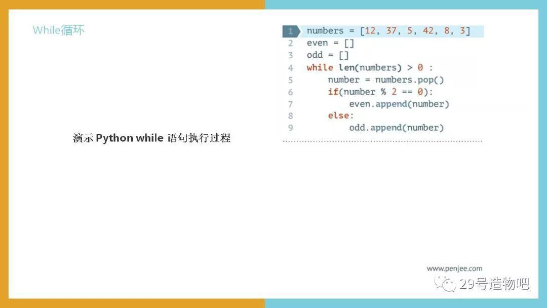 【Python编程基础】第九讲:While循环