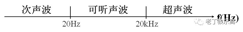 【EV3基础 第五课】你是我的眼(下)