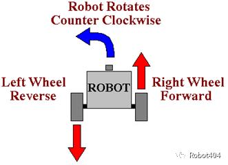 ROS教程-1.3 发布、订阅等常用指令的使用