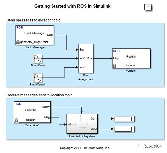 第2章 Simulink ROS例程——2.1 开始在Simulink中使用ROS