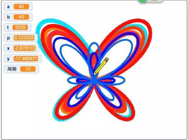 Scratch3.0编程(数学之美:蝴蝶曲线)