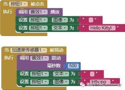 【App Inventor第4期】HelloKitty