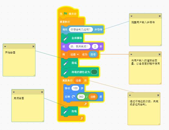 跟我学Scratch编程:画多边形(八)