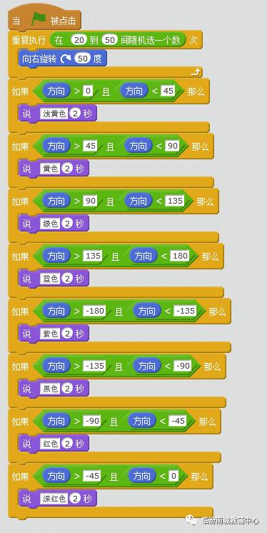 少儿创意编程(特28)scratch中有趣的方向