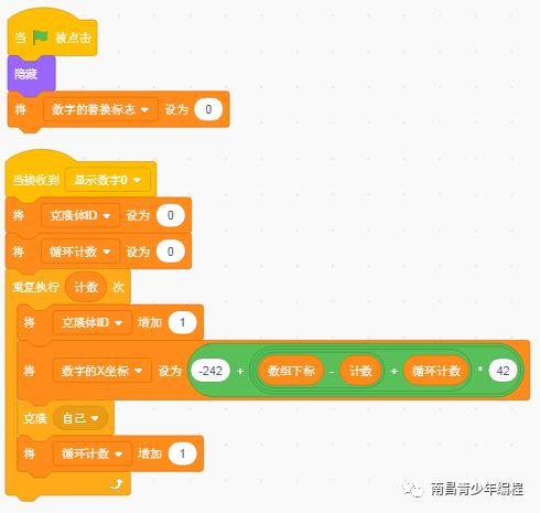scratch源码:删除排序数组中的重复项