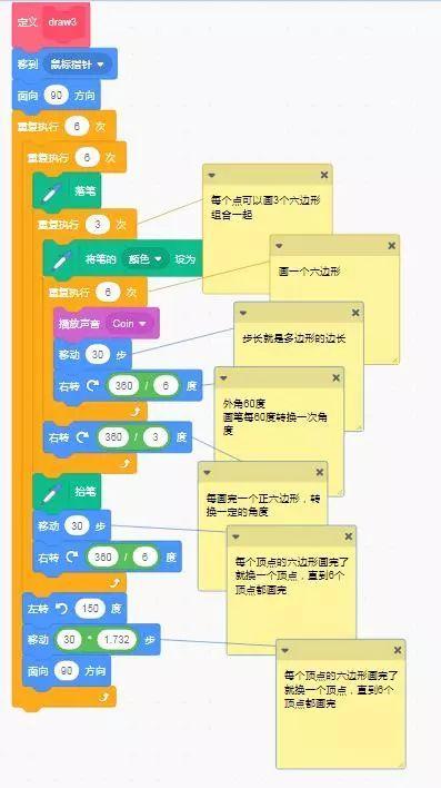 Scratch创意编程——色彩多边形