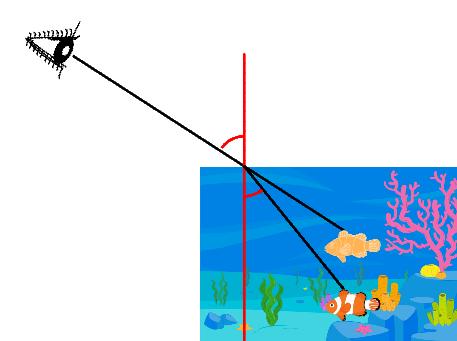 """Scratch编程与物理-用Scratch学习""""光的折射"""""""