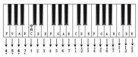 Scratch玩音乐:用Scratch演奏《蜗牛与黄鹂鸟》