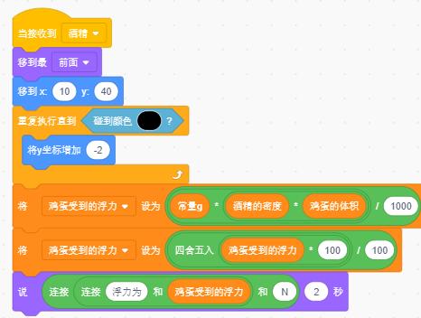 "Scratch编程与物理-用Scratch学习""液体中的浮力"""