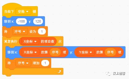Scratch编程基础课第二十三讲:按图所骥列表的应用