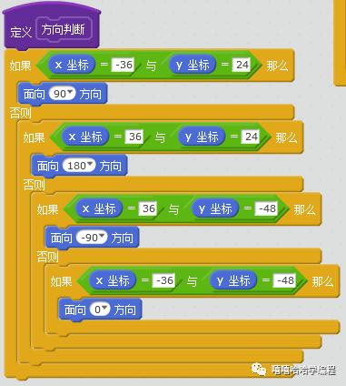 用scratch制作<最难小游戏>(三)