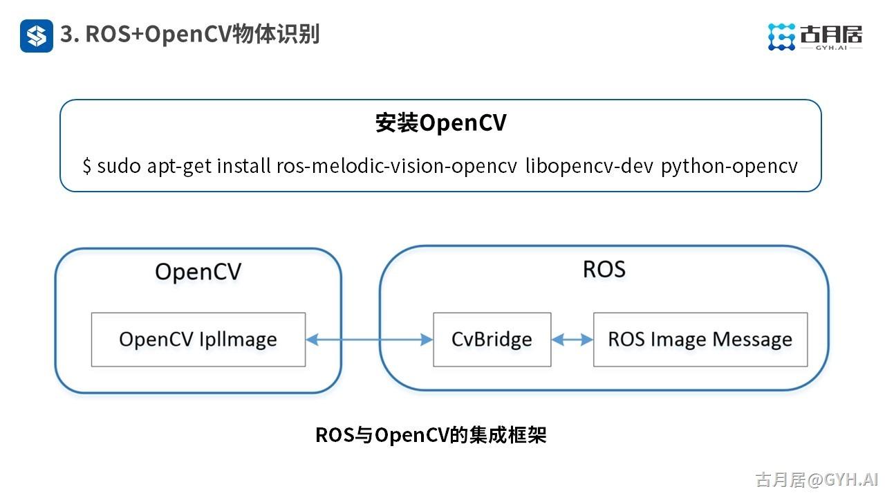 ROS探索总结(六十七)—— 古月私房课   ROS机器视觉应用中的关键点