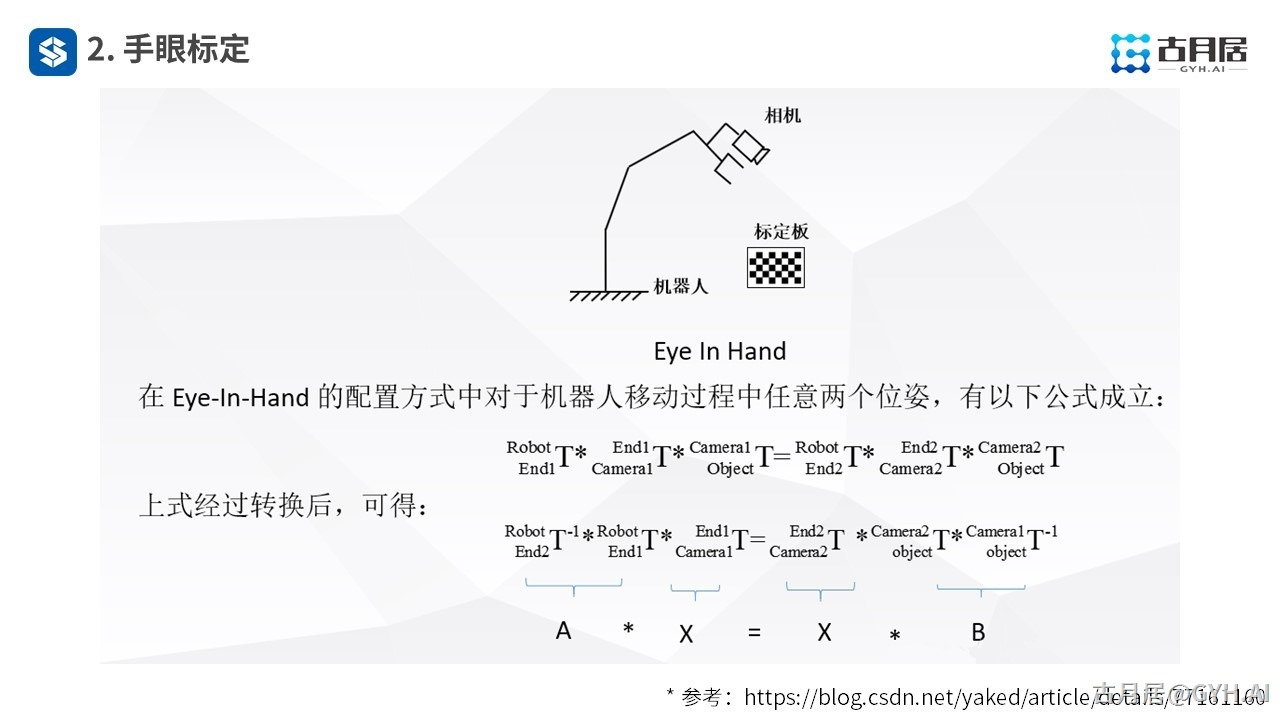 "ROS探索总结(六十八)—— 古月私房课 |""手眼""结合完成物体抓取应用"