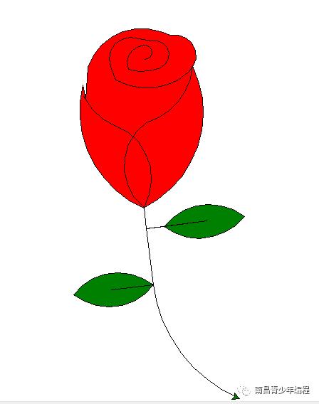 python案例----玫瑰花