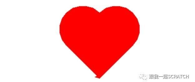 第二八九课 python绘制红心
