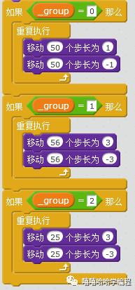 用scratch制作<最难小游戏>(27,28,29)