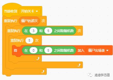 【scratch3-植物大战系列】--- 粉墨登场(5-1)