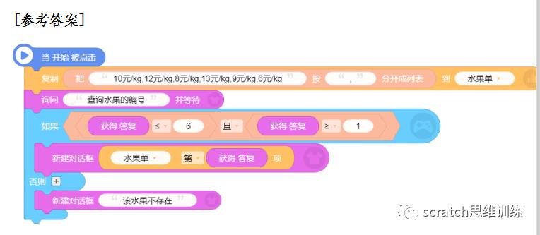 少儿创意编程(特64)19NOC创新编程赛全国赛真题